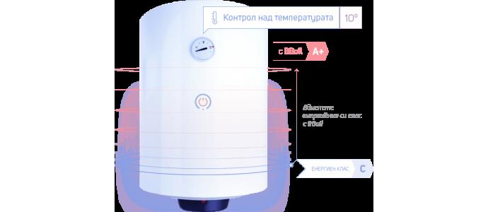 BBoil–управлявайте електроуредите си дистанционно и пестете енергия